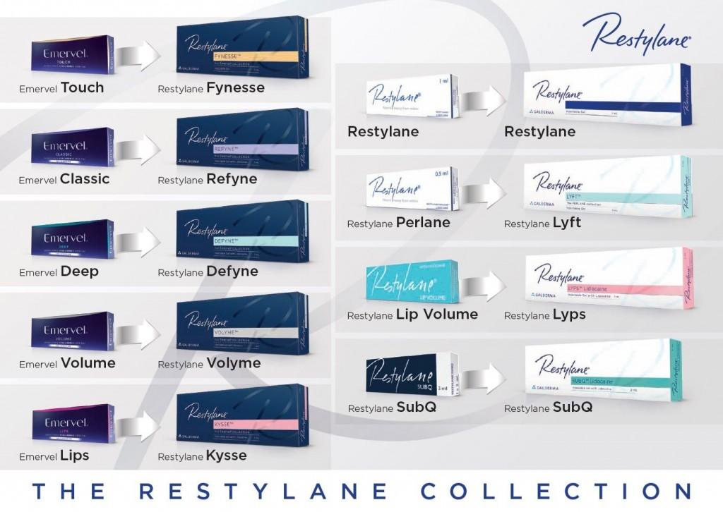 Restylane - zmiana.